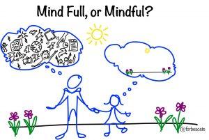 mindfulvMindFull